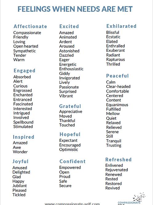Feelings list in English
