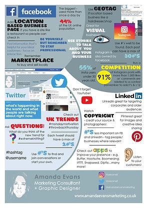 Social Media Infographic AmandaEvansMark