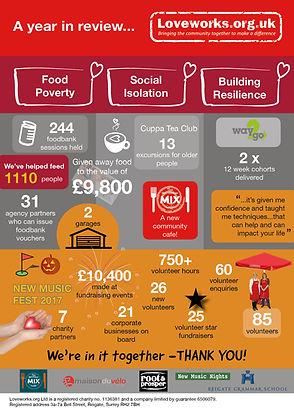 Loveworks Infographic Nov17.jpg