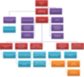 Novo(a) CorelDRAW X6 Graphic.png