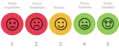 pesquisa-de-satisfação-pacientes-do-cons