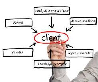 service methodology.jpg