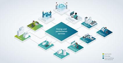 Siemens Smart Infrastructure, RSS, EPS
