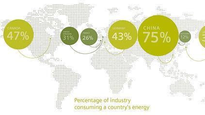 SIEMENS DI CS - Energy Efficiency