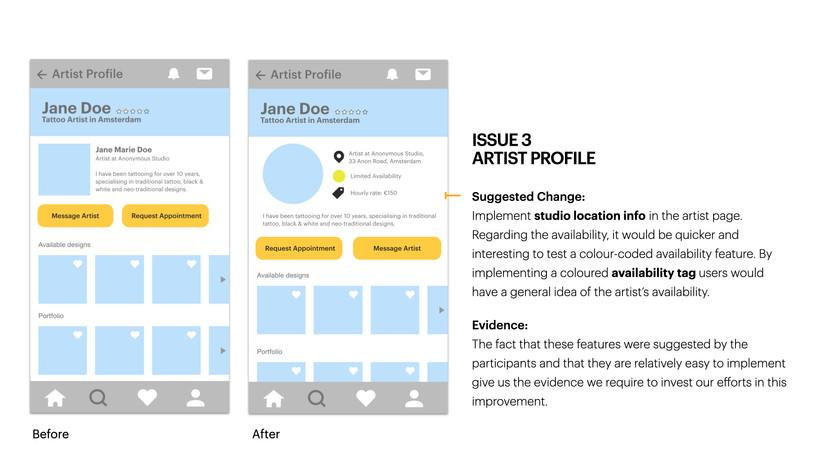 Issue 3: artist profile