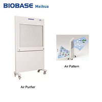 Air-Purification-Equipment-Air-Purifier-