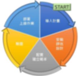 導入流程2.jpg