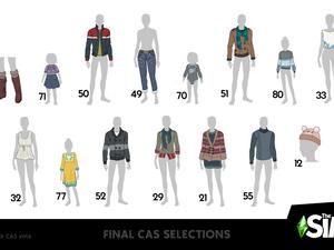 Die Ergebnisse der Klamotten-Abstimmung sind da!