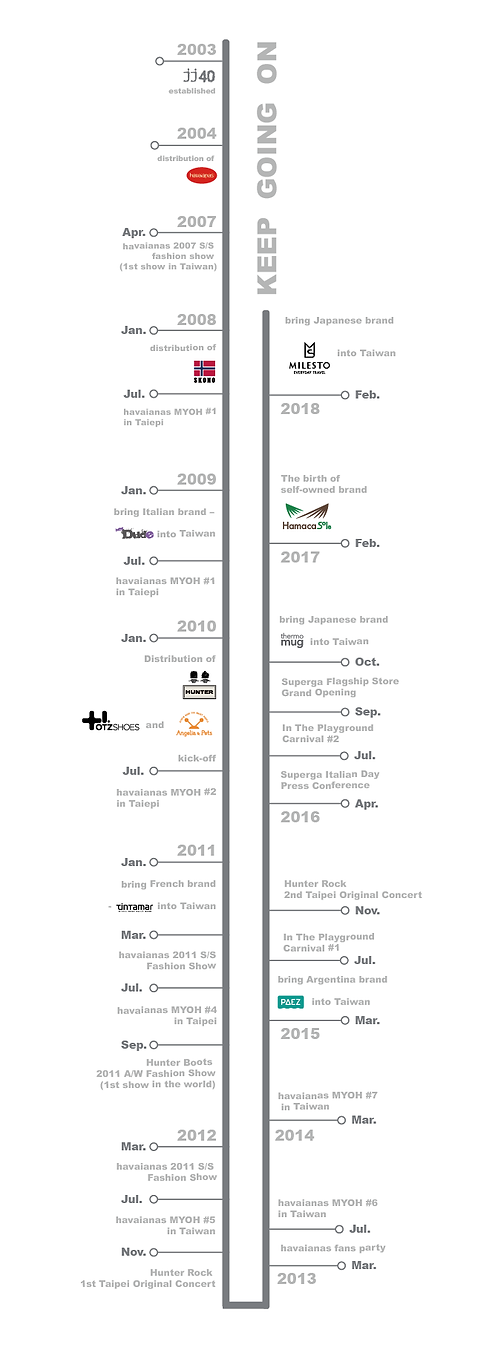 time line phone-01.png