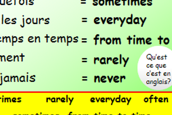 Adverbs of frequency- Home