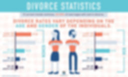 divorce-statistics.jpg