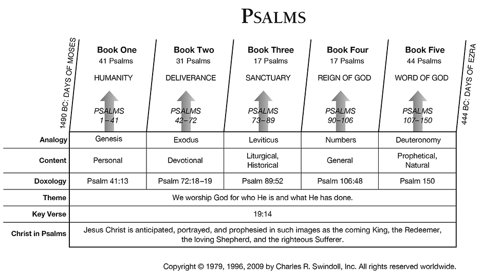 books of psalms.png