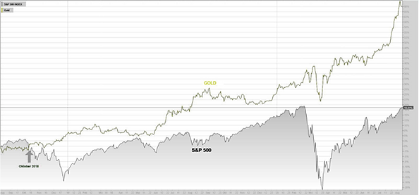S&P500.png