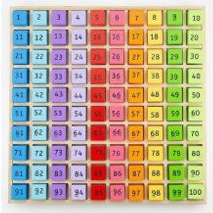 BigJigs Number Tray