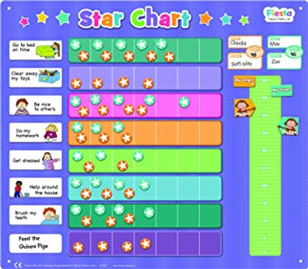 Fiesta Crafts Star Chart (extra large)