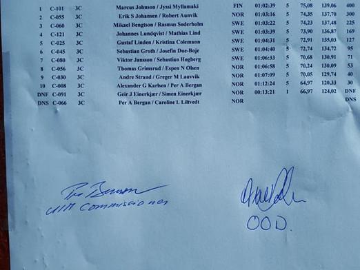 2.plass til C-55 i VM Race 3