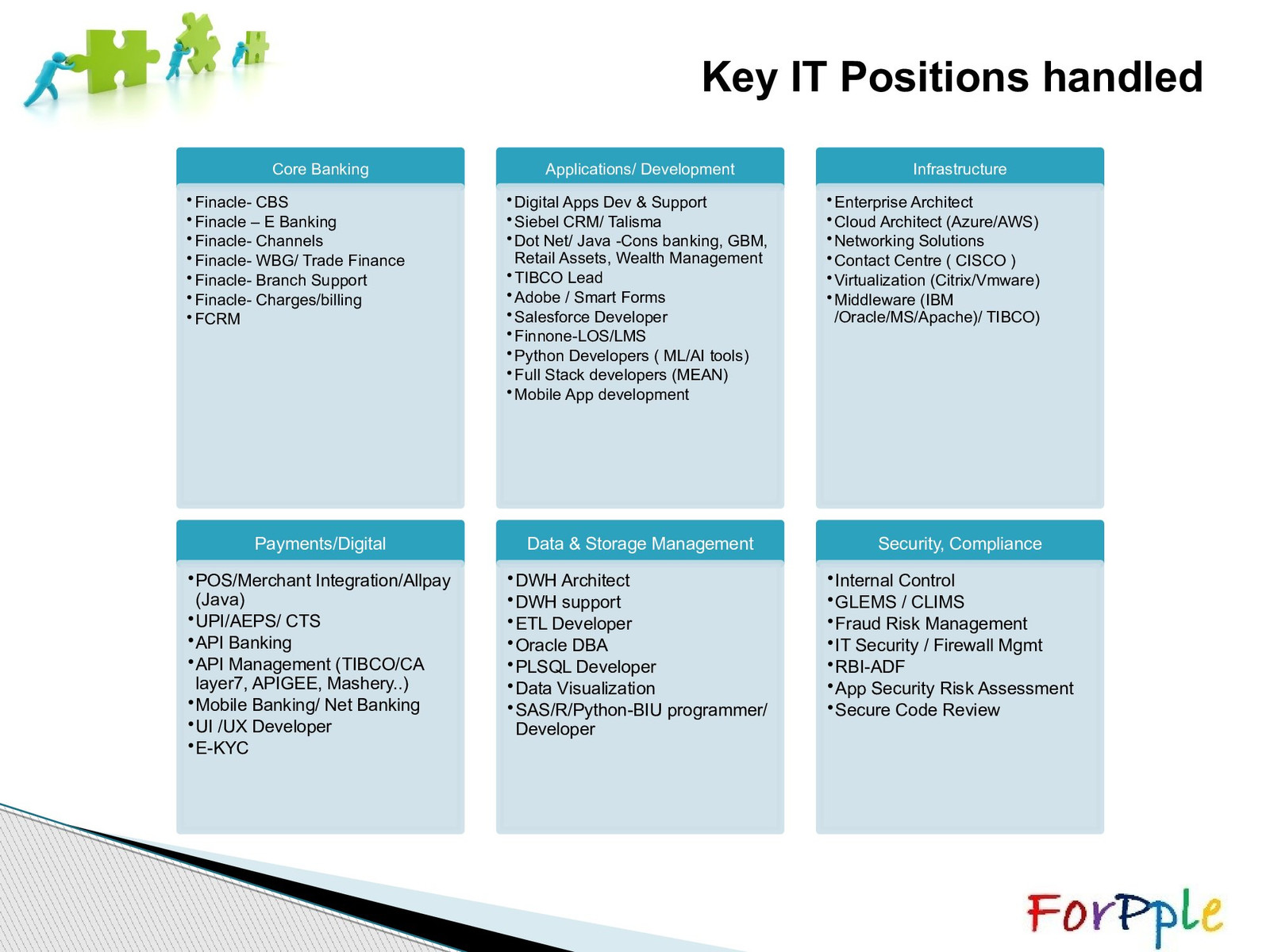 forpple1 | Positions & Domains
