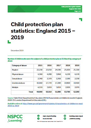 Child Protection Plan Statistics: England 2015-2019