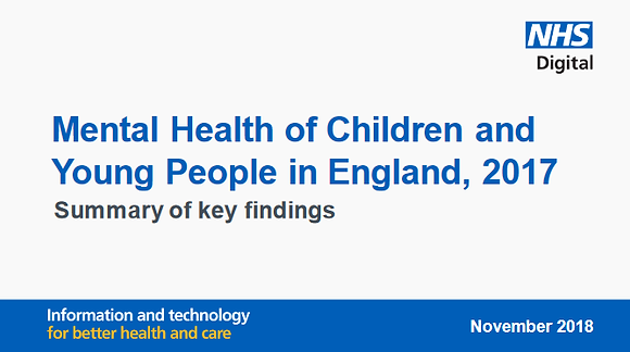 Mental Health of Children and Young People in England 2017