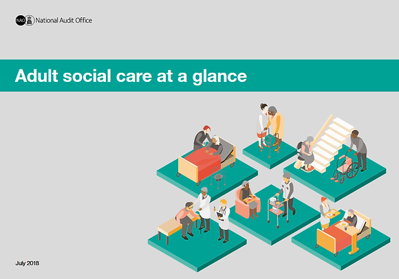 Social Care At A Glance