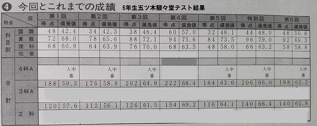 五木テスト結果b.jpg