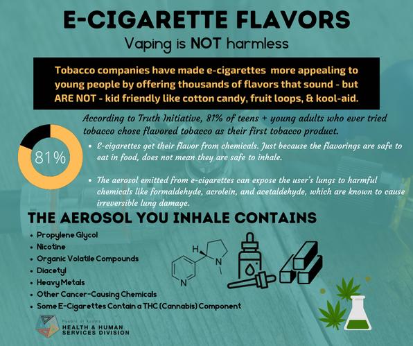 E-Cigarettes Flavors