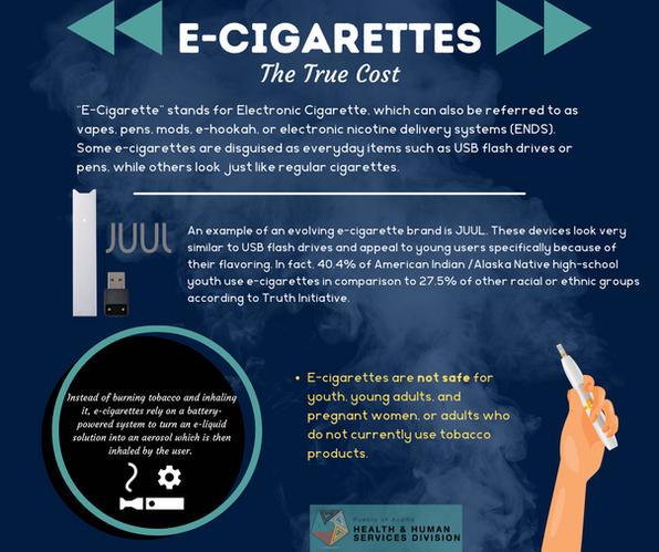 The True Cost of E-Cigarettes