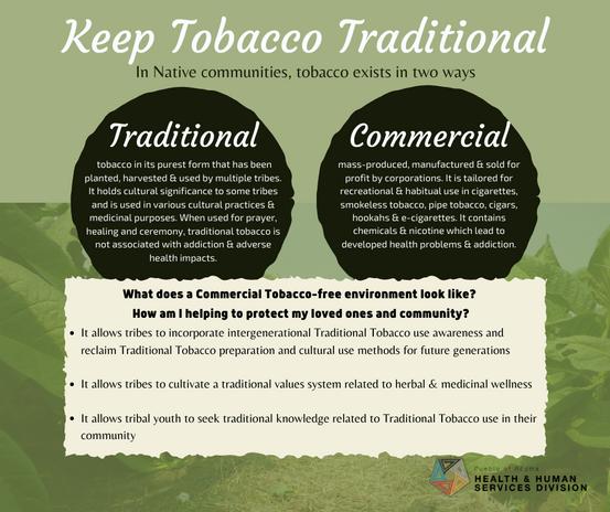 Keep Tobacco Traditional
