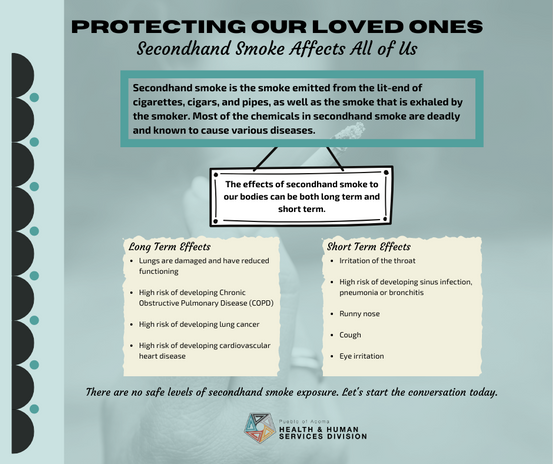 Protecting Our Loved Ones