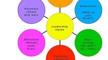 EA: a form of leadership