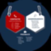 CSJ-Modelo-de-Aprendizaje-a-Distancia-IM