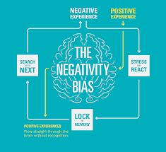 Anxiety and the Negativity Bias
