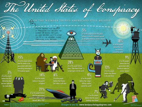 Conspiracy Theories:  A New Insight or is That Just What They Want You to Believe?