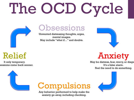 New Insight into OCD-What Matters?