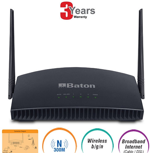 i-Ball 300M  Wireless-N Broadband Router