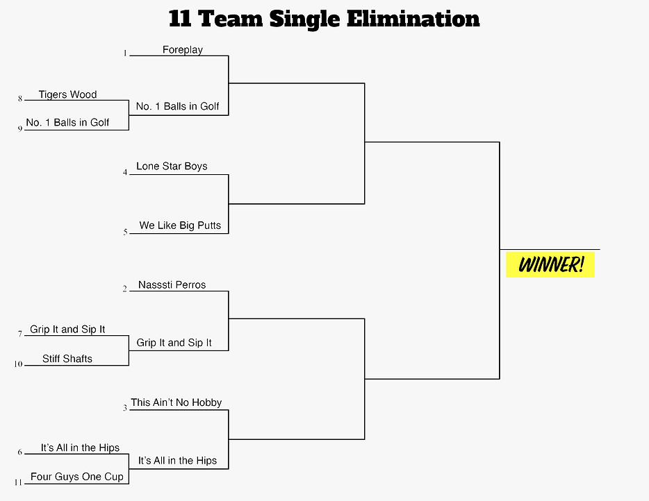 Tuesday Bracket.png