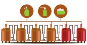 Contract Manufacturing Vs Private Label