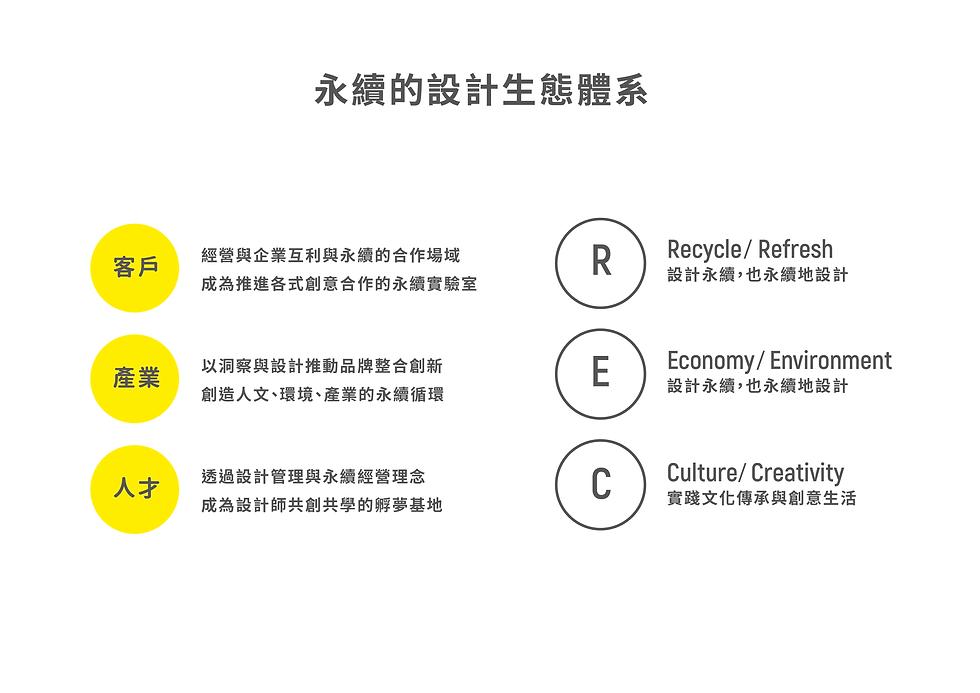 REC 線上介紹-02.png