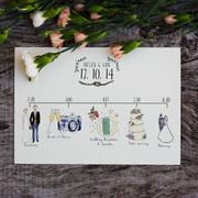 Coordinador vs Wedding Planner