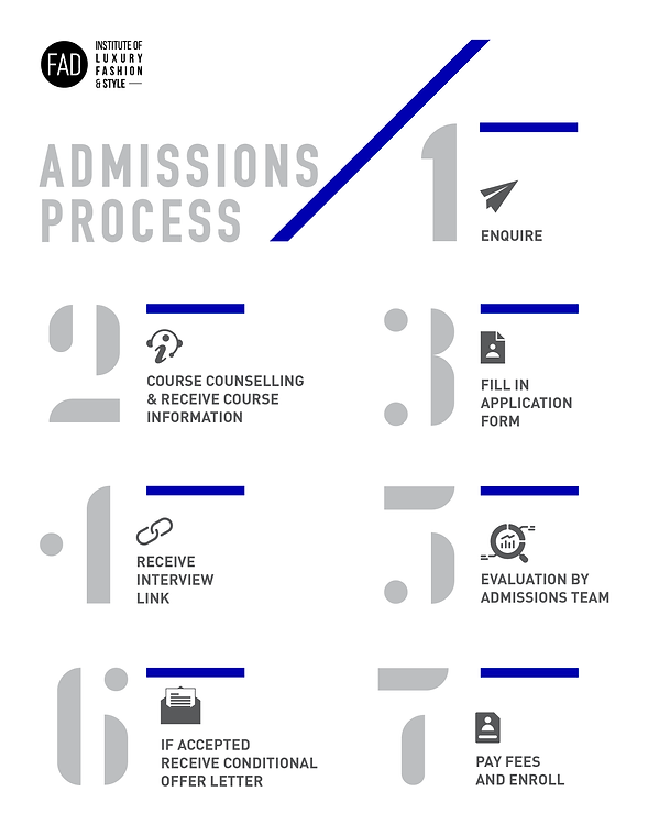 admissions process-04.png