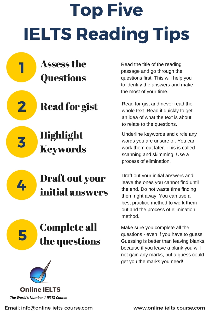 IELTS Reading Tips: How to Manage Your Time