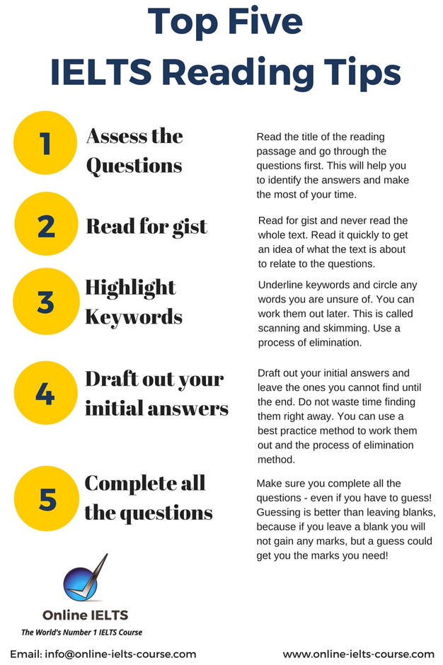 EXAMPLE ESSAYS AND PROFESSIONAL ACADEMIC WRITING