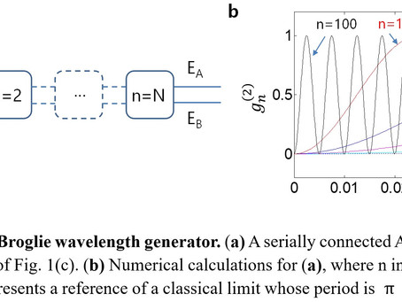 Quantum sensing: Coherence de Broglie waves
