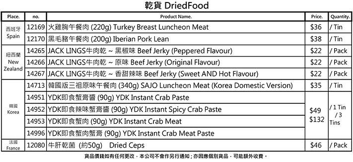 driedfood_quo.jpg