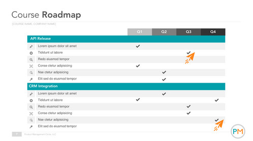 product management roadmap template
