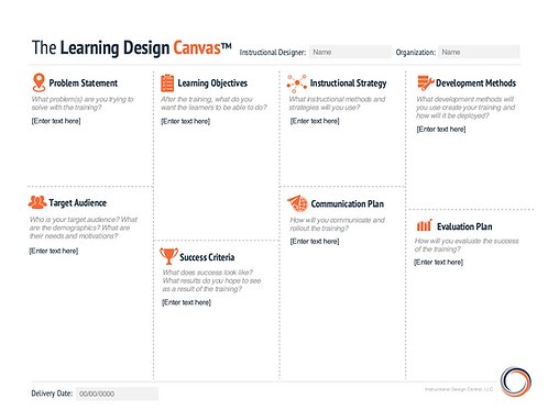 The Learning Design Canvas™