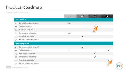 technology roadmap templates