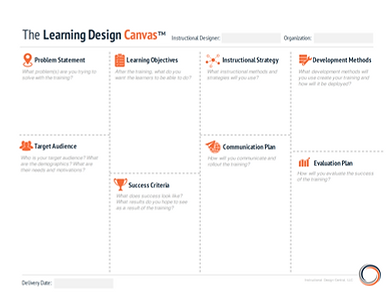 The-Learning-Design-Canvas-3.png