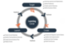 The-Learning-Circle-Framework-Image.png