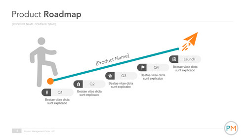 Product Strategy Template: Product Roadmap Kit | Product Community ...